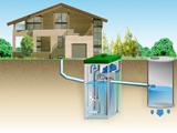 Установка системы канализации загородного дома